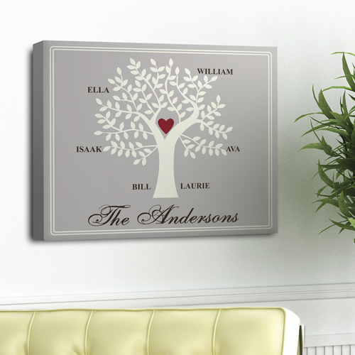 Personalized Traditional Contemporary Family Tree Canvas Print GC920tradcontemporary